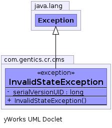 InvalidStateException (Gentics Portlet Suite 1 1 0 API)